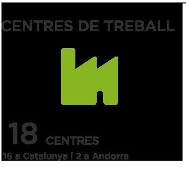 centres_cat17
