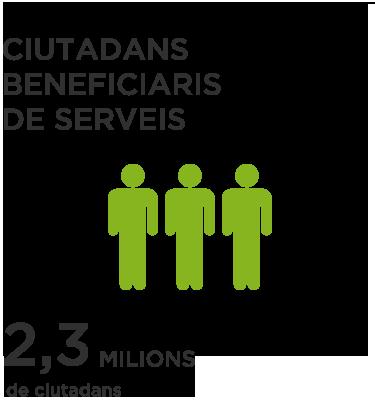 ciutadans_cat17