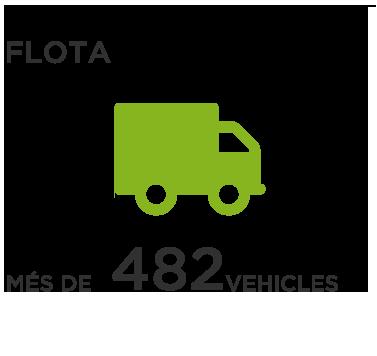 flota_cat17