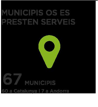 municipis_cat17