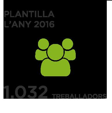 plantilla_cat17